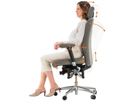 Büro Konzept